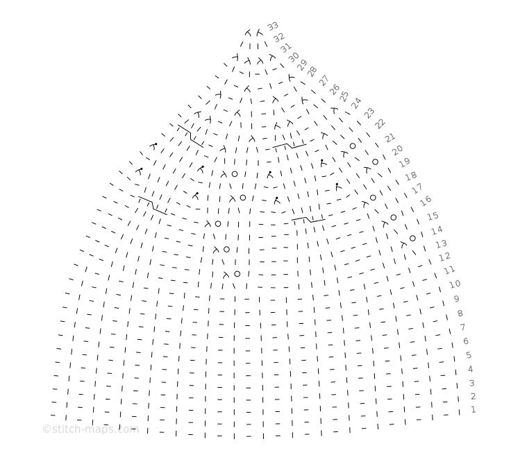 Pretty Chilly Hat - Erynn Ziegler chart