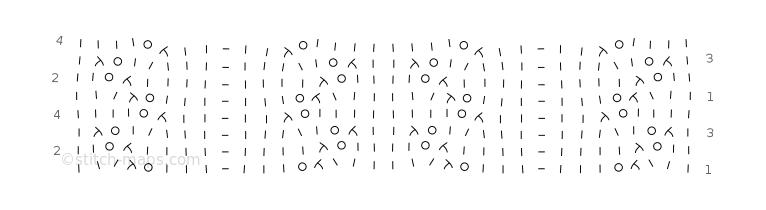 Zigzag Tree, Wider chart