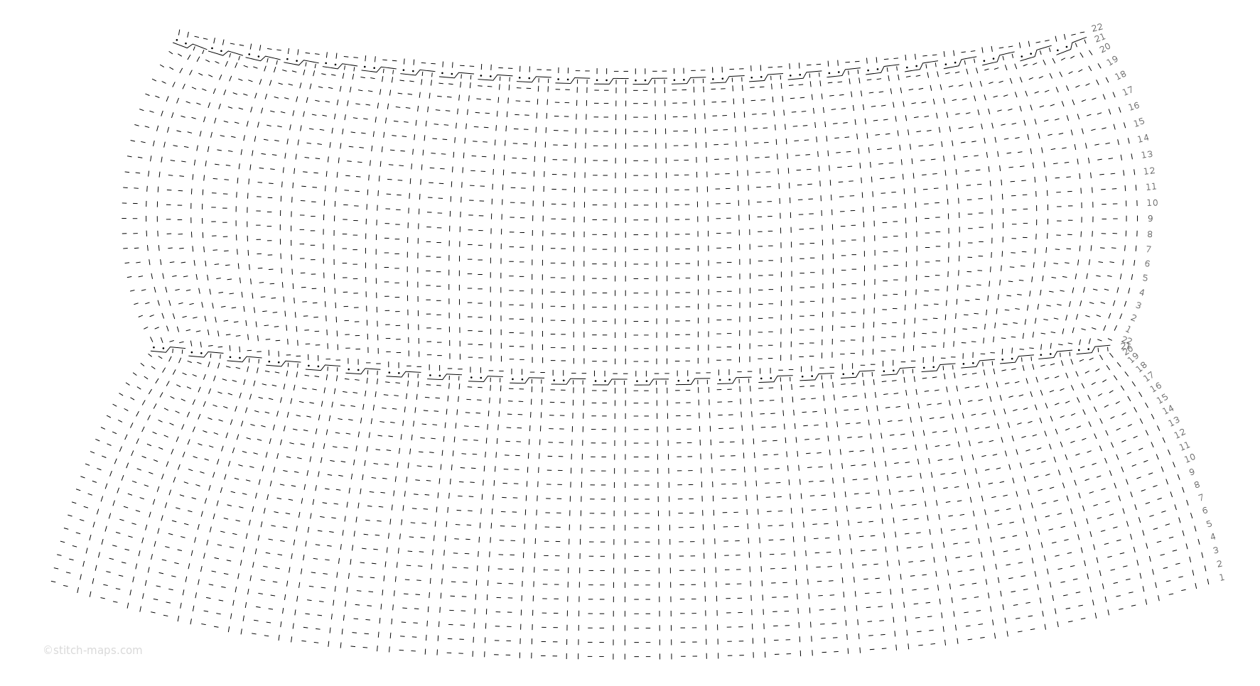 ribbed cable chart