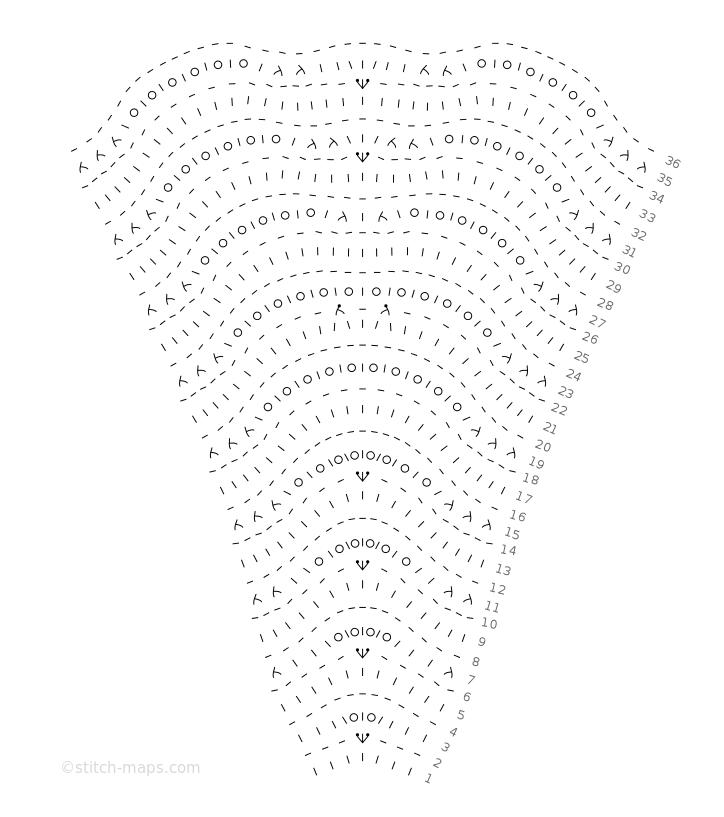 Old Shale Corner (Part B) chart