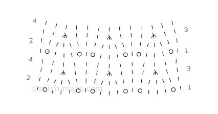 Little Fountain Pattern chart