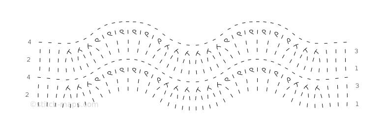 solid garter waves, multiple of 17 chart