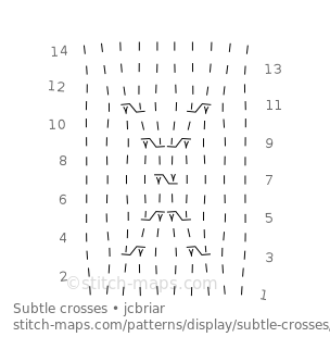 Subtle crosses