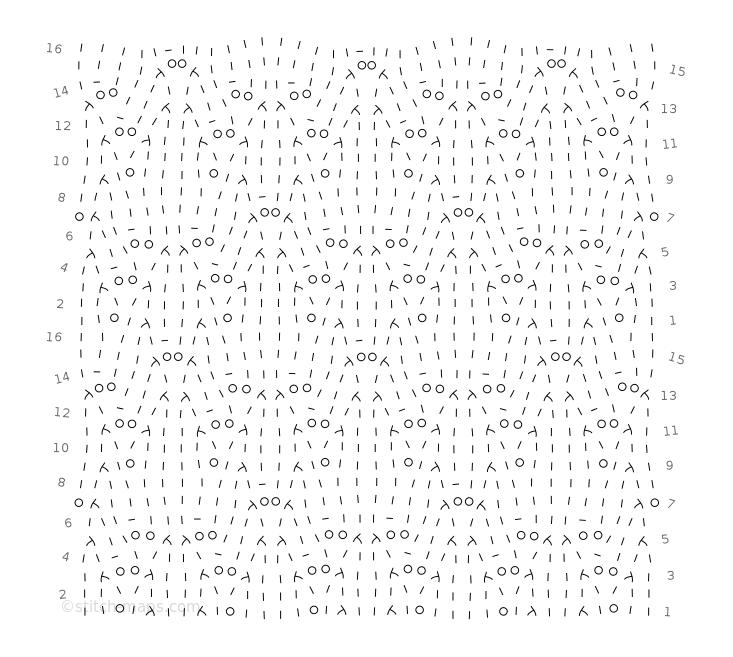 Sea, version 2 chart