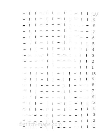 knits & purls, 5 chart