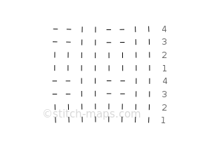 knits & purls, 1 chart