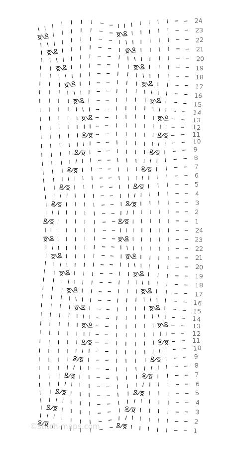 diagonal twist chart