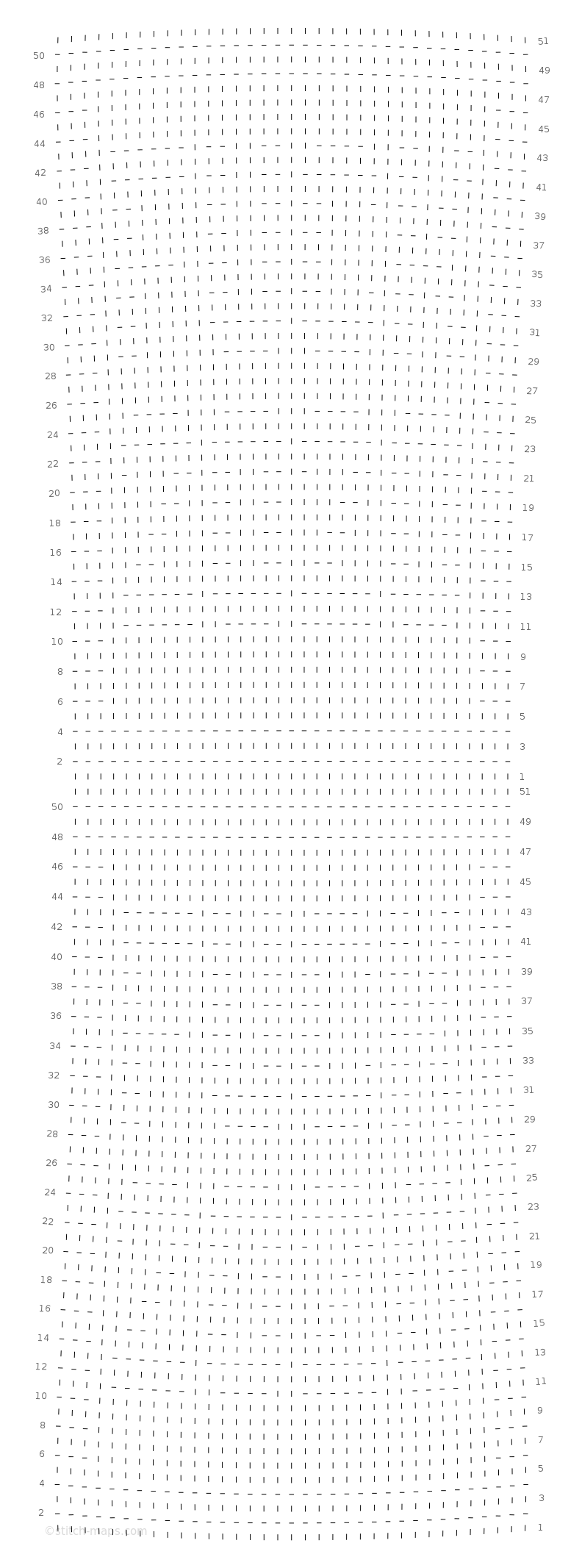 Fuck 2020 chart