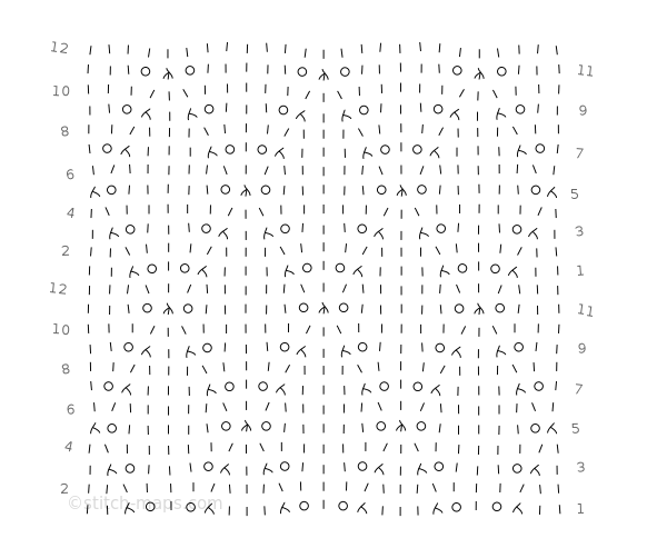 Diamond eyelets chart