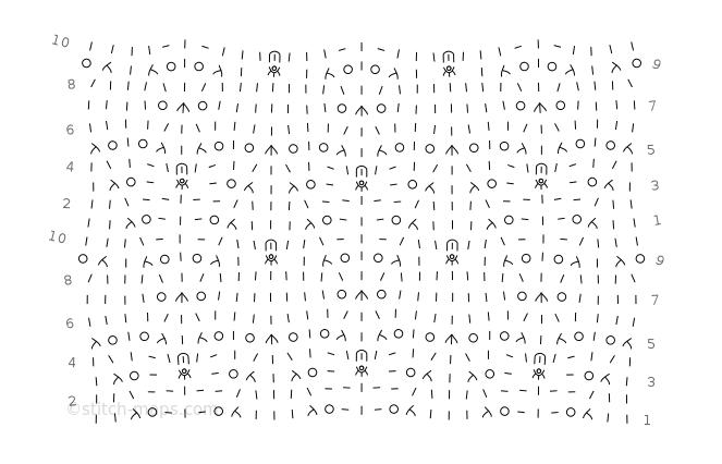 meta knit chart