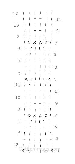 Fish scale chart