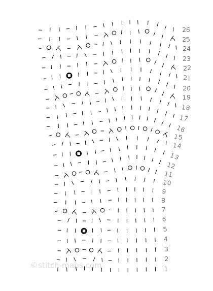 Japanese Knitting Stitch Bible 181 modified chart