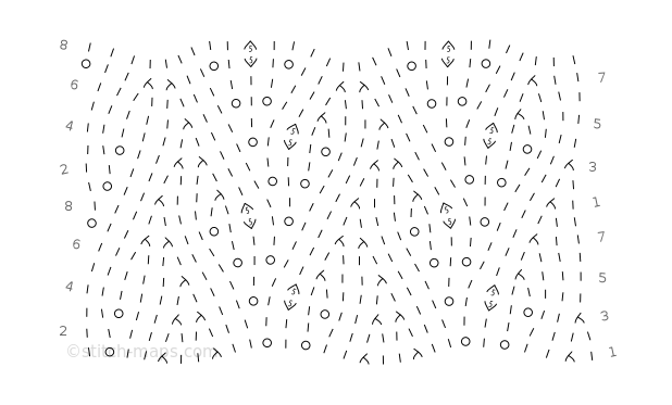 Twig Pattern 3 chart