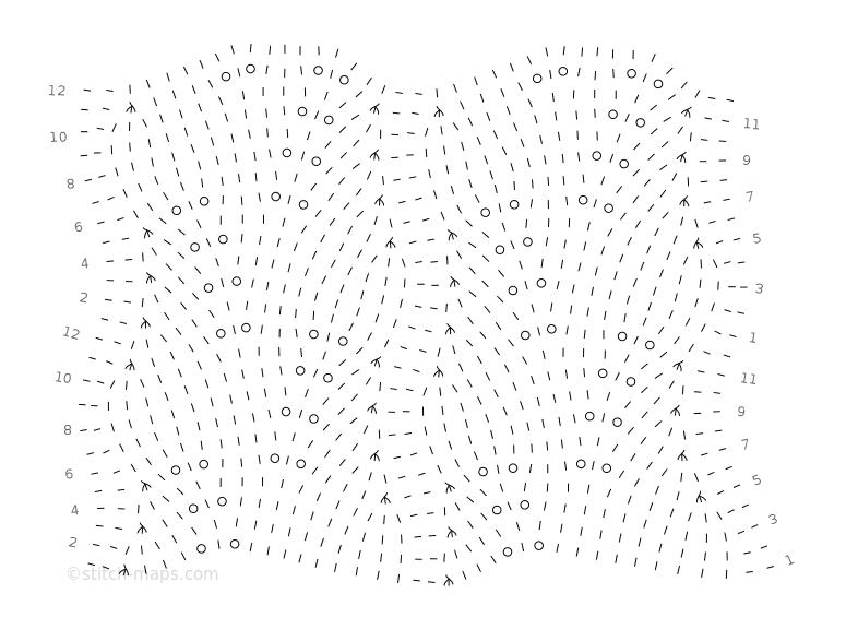 Head of Grain Pattern 5 chart