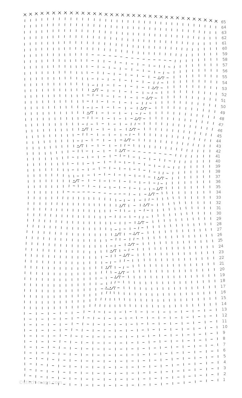 Błyskawica chart