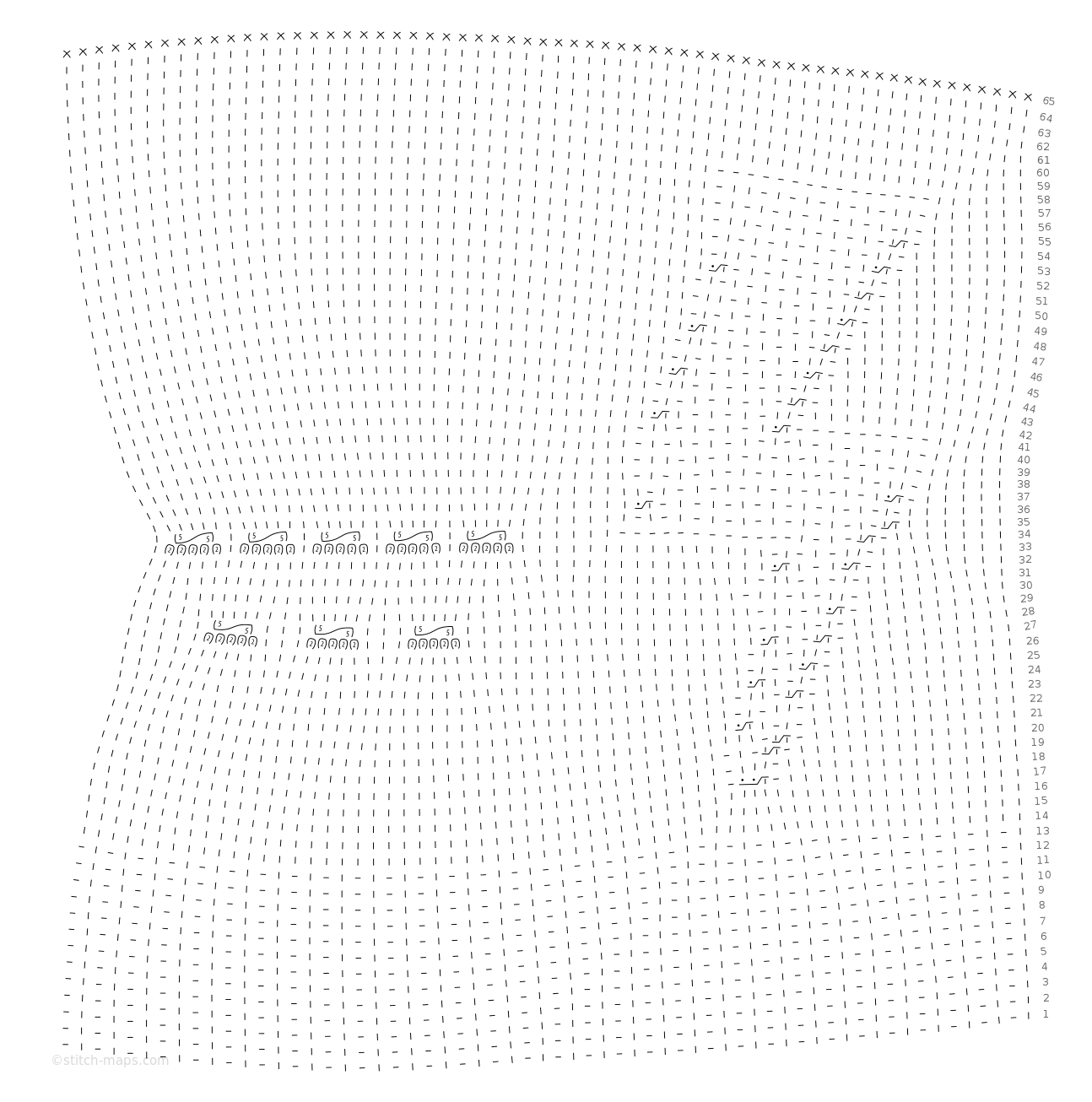 kocia czapka (mniejsza) chart