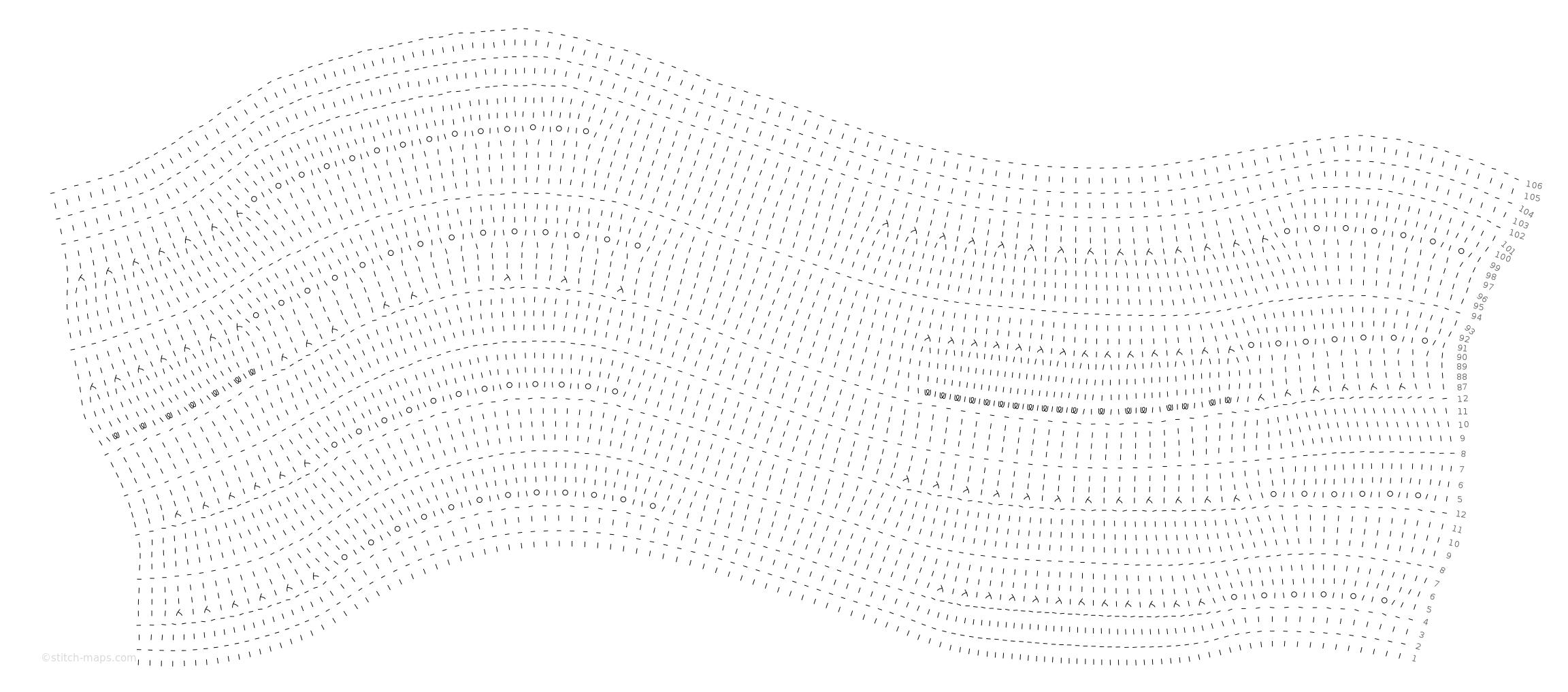 waves everywhere chart