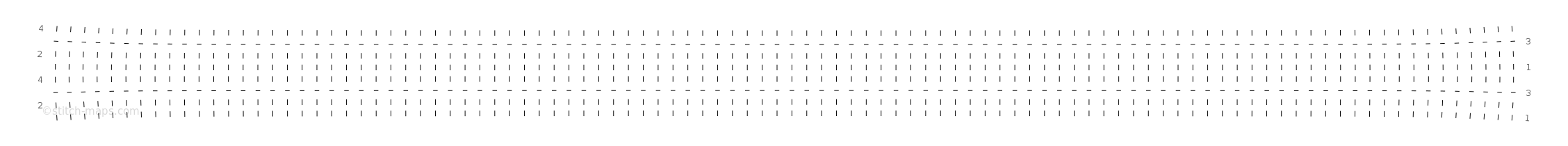test chart