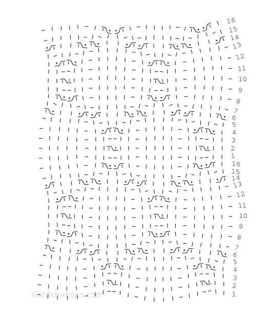 Crossed Loop Stitch (inverse) chart