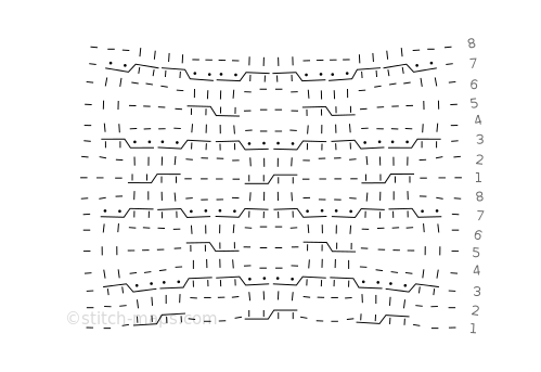 Woven Cable Stitch chart