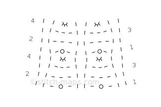 Eyelet Mock Cable chart