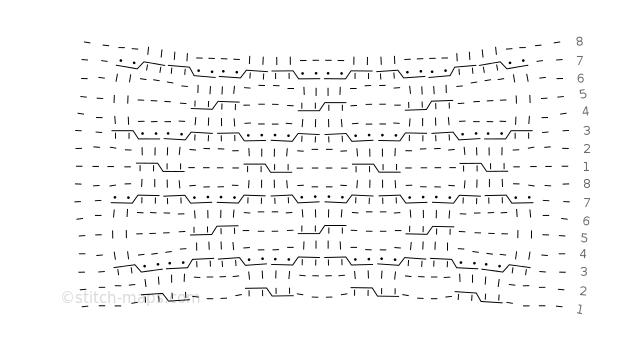Wide Lattice - Lattice Repeat chart