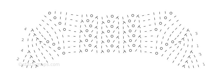 LegWarmers chart