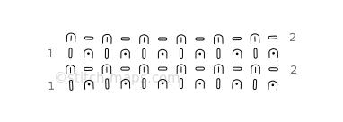 Ian chart