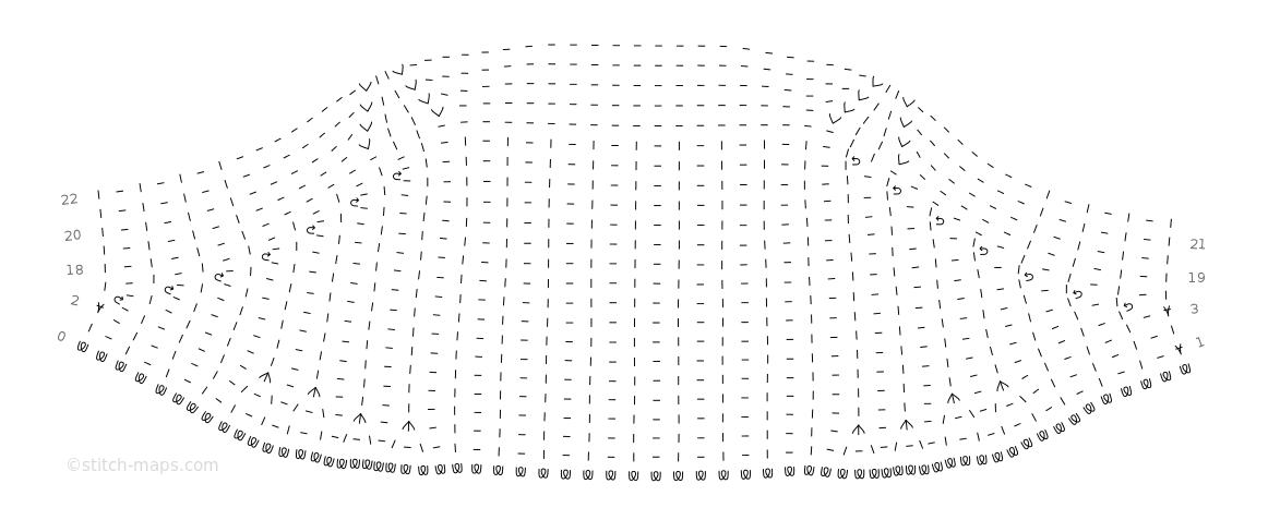shawl collar chart