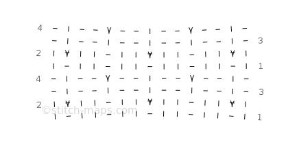 sturdy slip stitch 6 chart