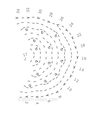 hyperbolische Schnecke Var. 2 chart
