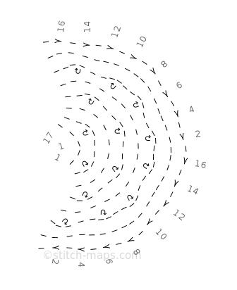 hyperbolische Schnecken stricken (ein Versuch) chart