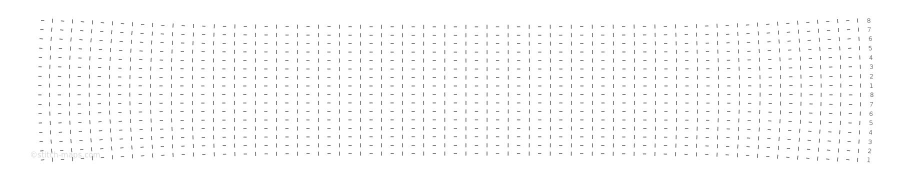 Raglan-lisäykset nuken mekkoon chart