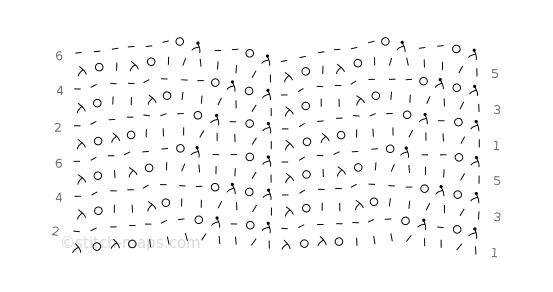 cardi lace chart