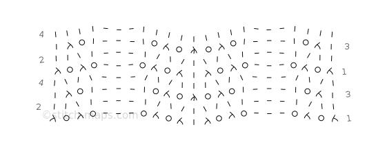 Mariechens Schal Muster C chart