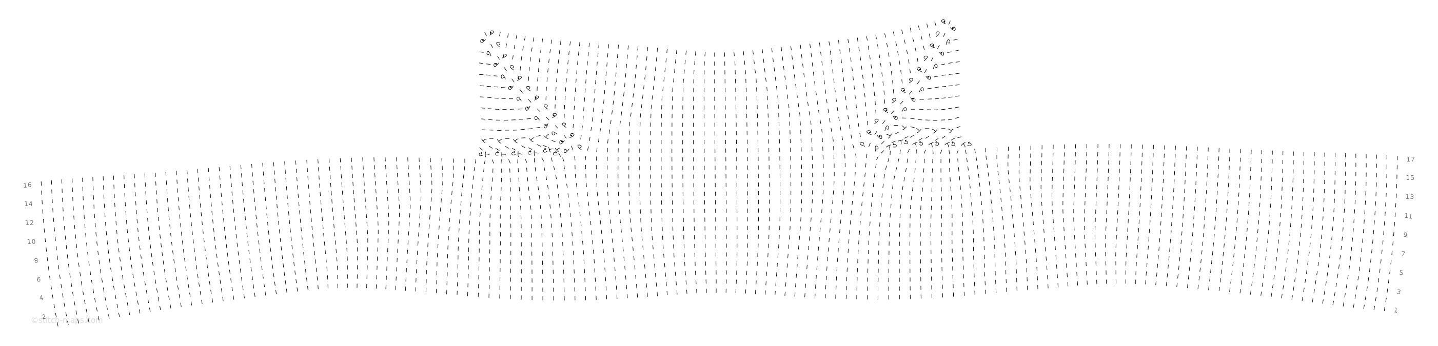 Buttons chart