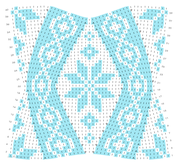 sample blend of shaping and colorwork
