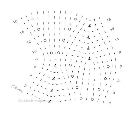 Ribbons and Rosettes, v2
